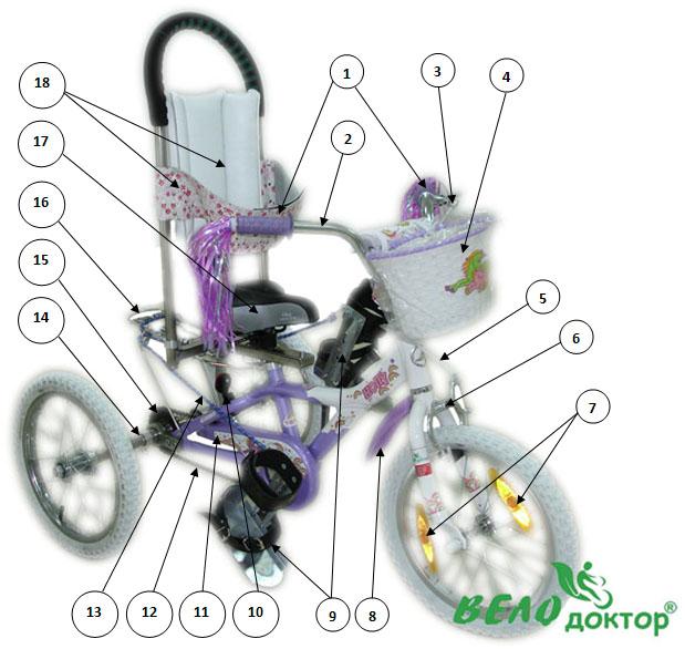 Общий обзор составляющих ортопедического велосипеда ВЕЛОДОКТОР